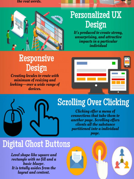 Professional Graphic Design Agency In Brooklyn Infographic