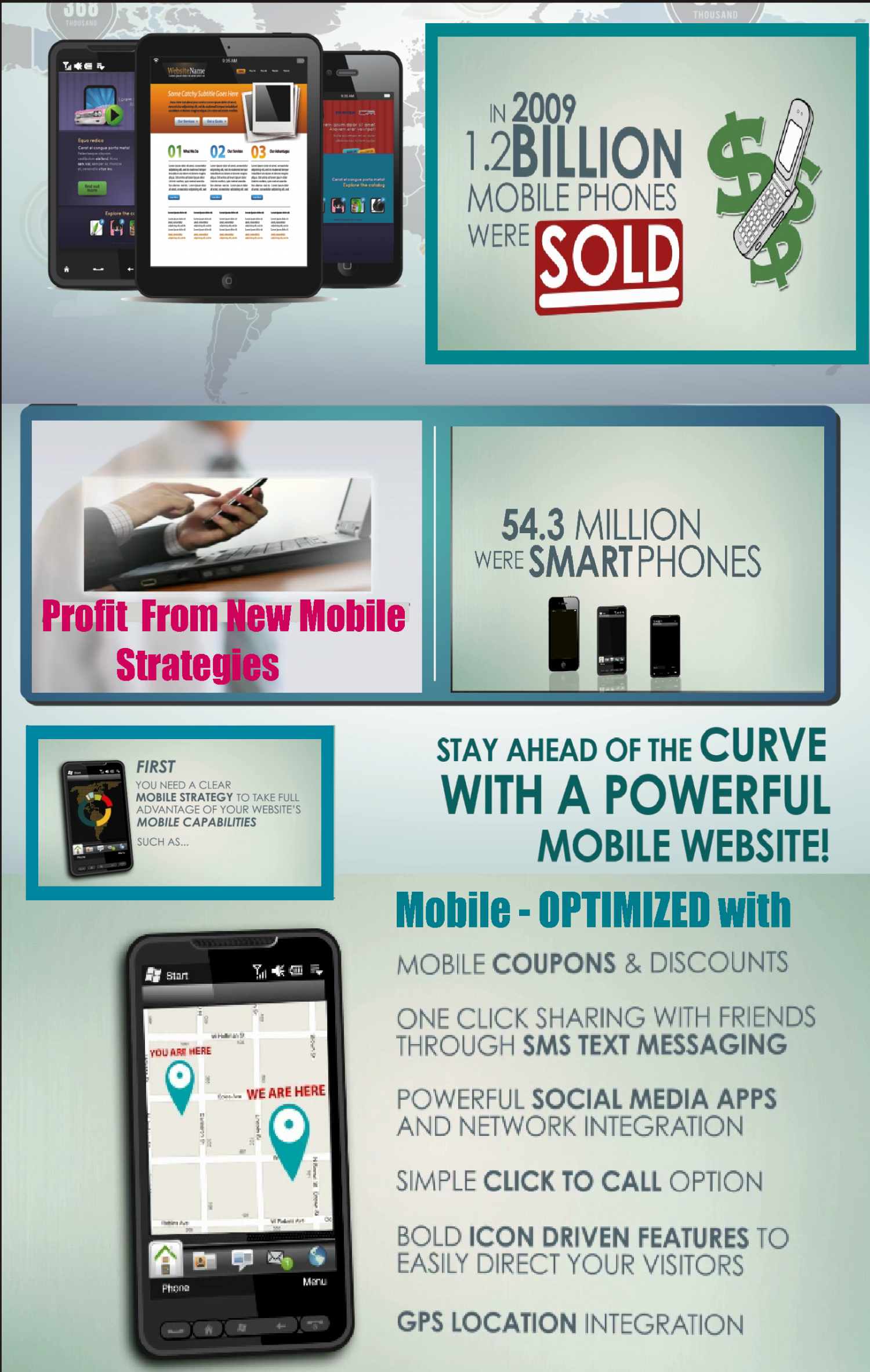 Profit  from New Mobile Strategies Infographic