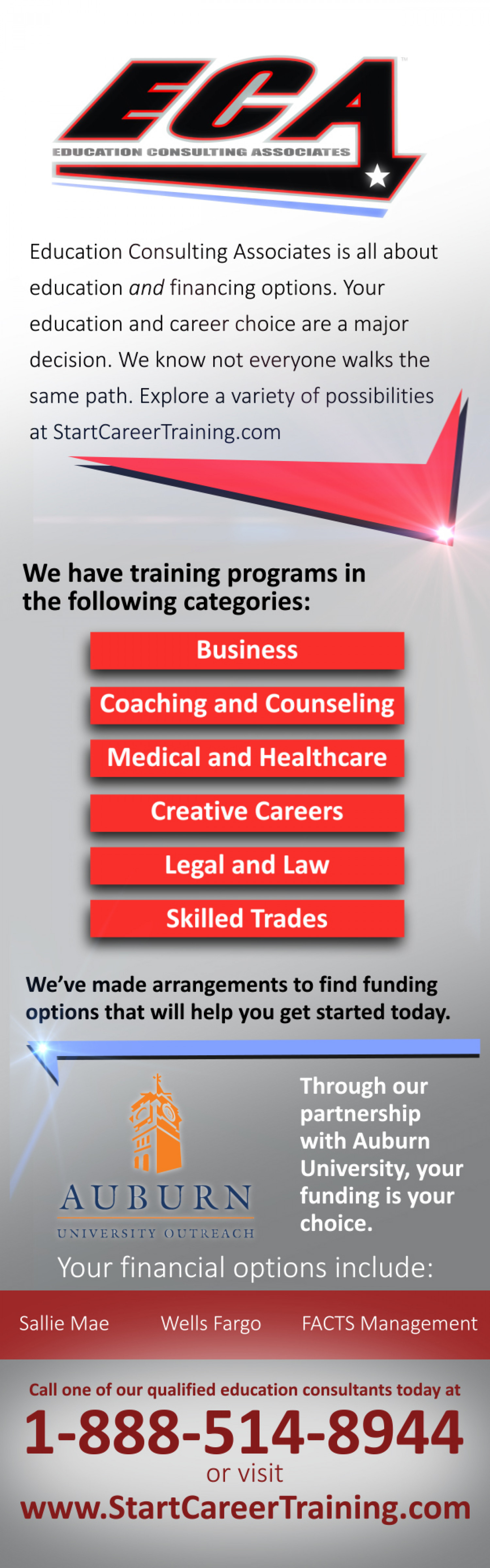 Programs and Financing Options Infographic