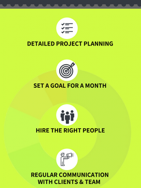 Project Management Tips For Web Designers Company.  Infographic