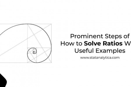 Prominent Steps of How to Solve Ratios With Useful Examples Infographic