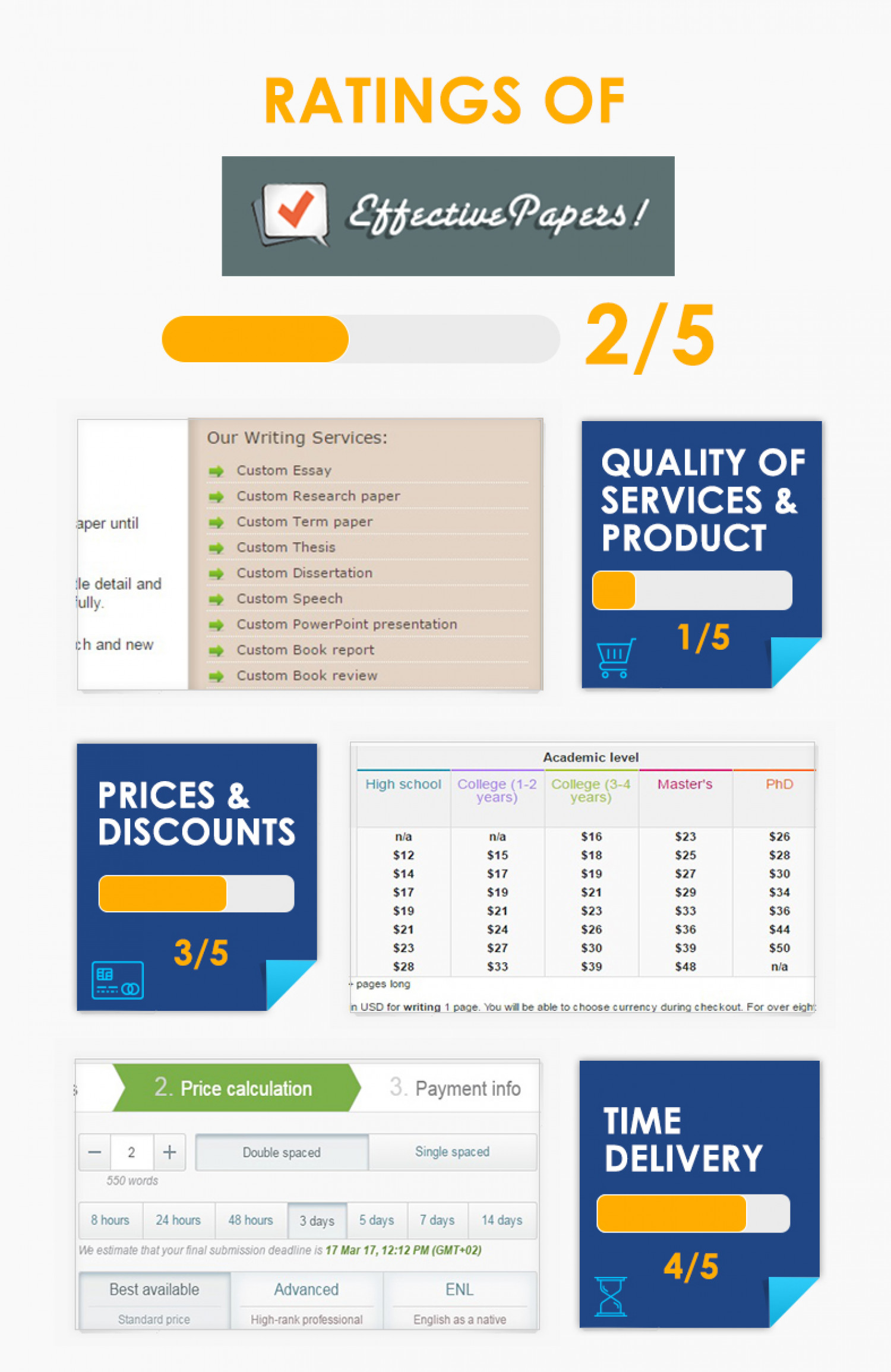 Promo Actions and Discounts Are Important? Discover What EffectivePapers Can Propose About Them Infographic