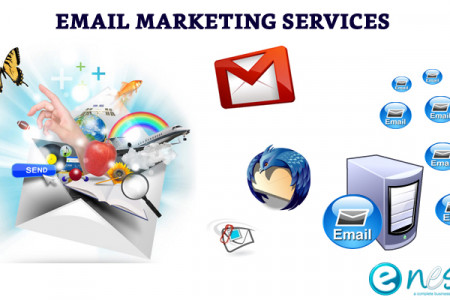 Promote online Business through New-Age Email Advertising Infographic