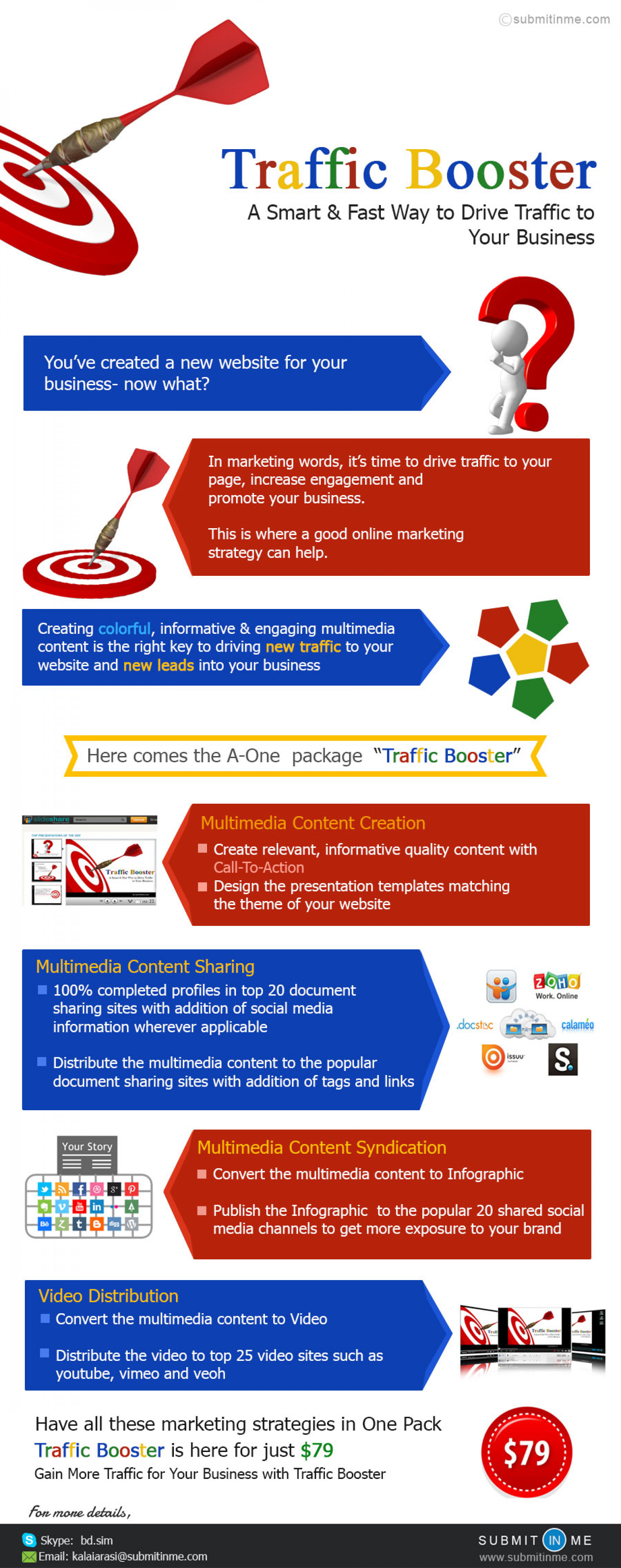 Promote Your Business via Social Media Marketing Campaign Infographic