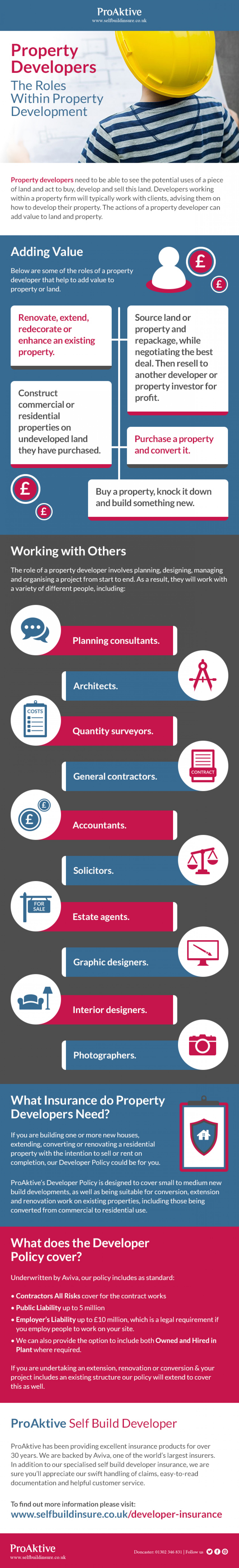 Property Developers: The Roles Within Property Development Infographic