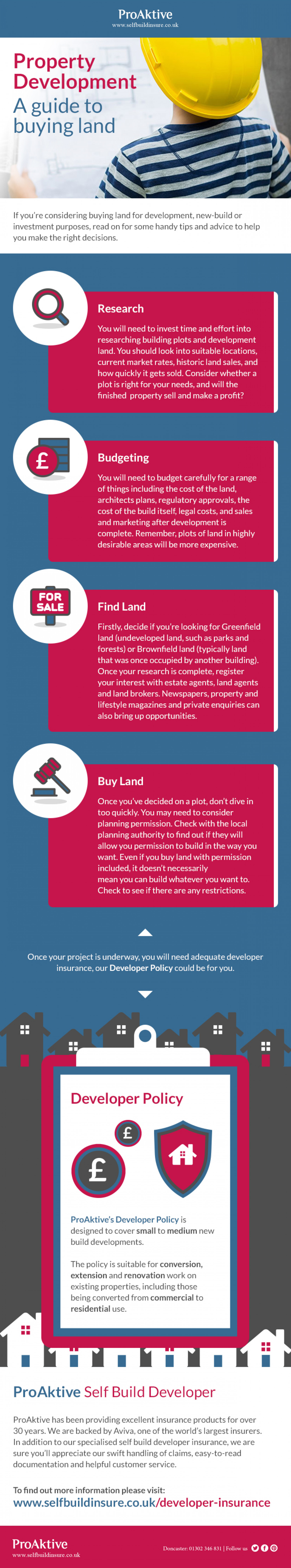 Property Development: A Guide to Buying Land Infographic