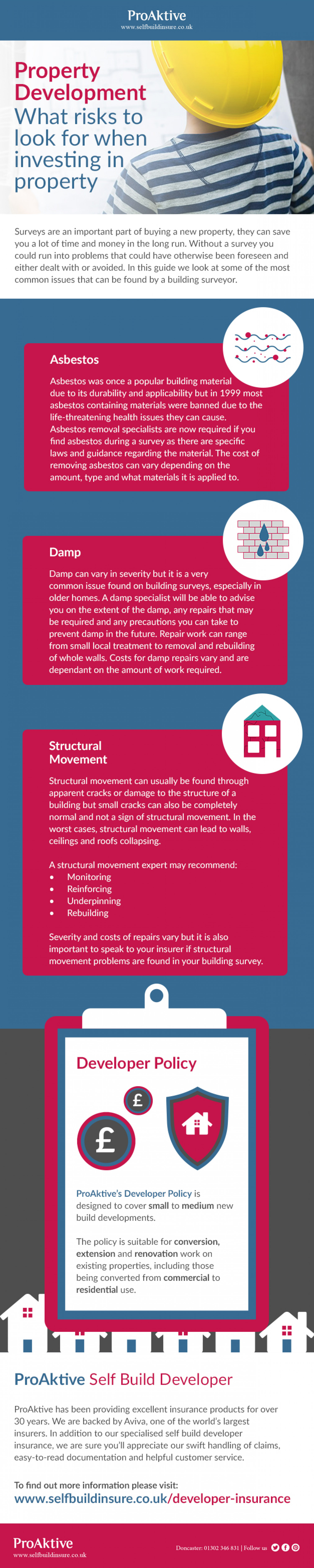 Property Development: What risks to look for when investing in property Infographic