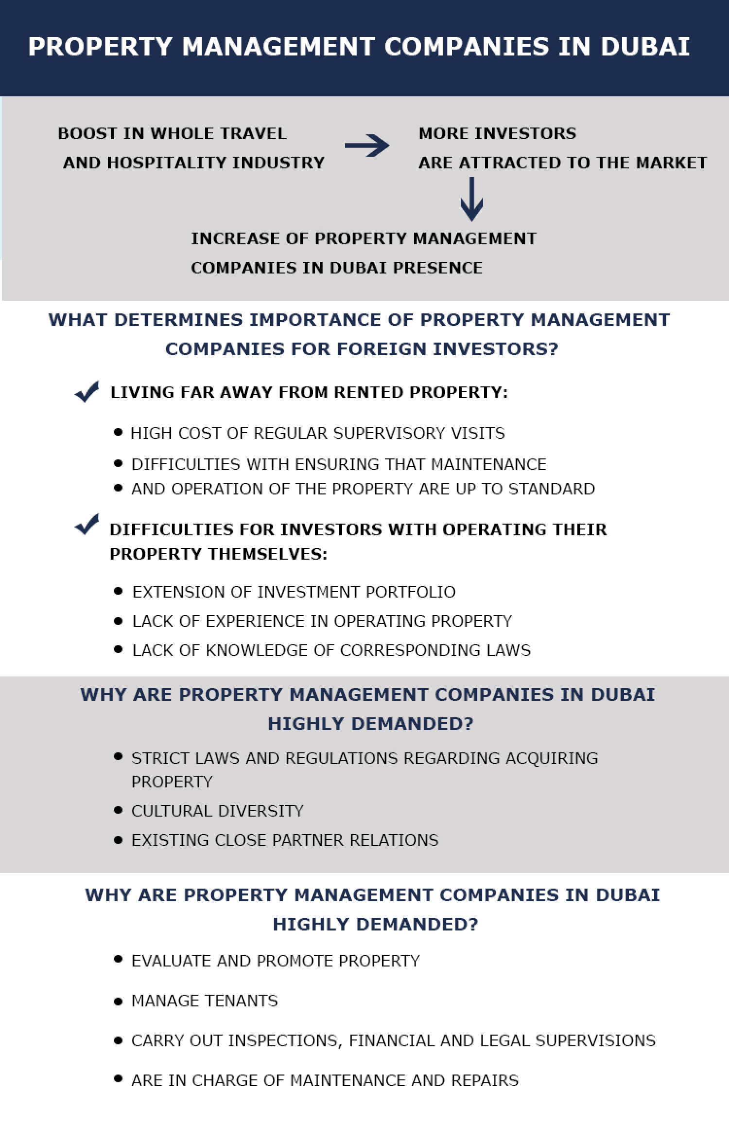 Property management companies in Dubai Infographic