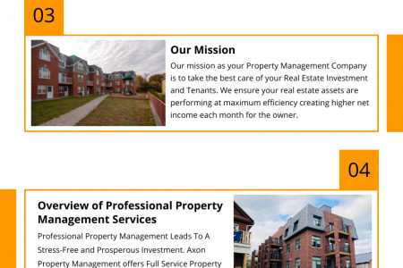 Property Management Kingston Ontario Infographic