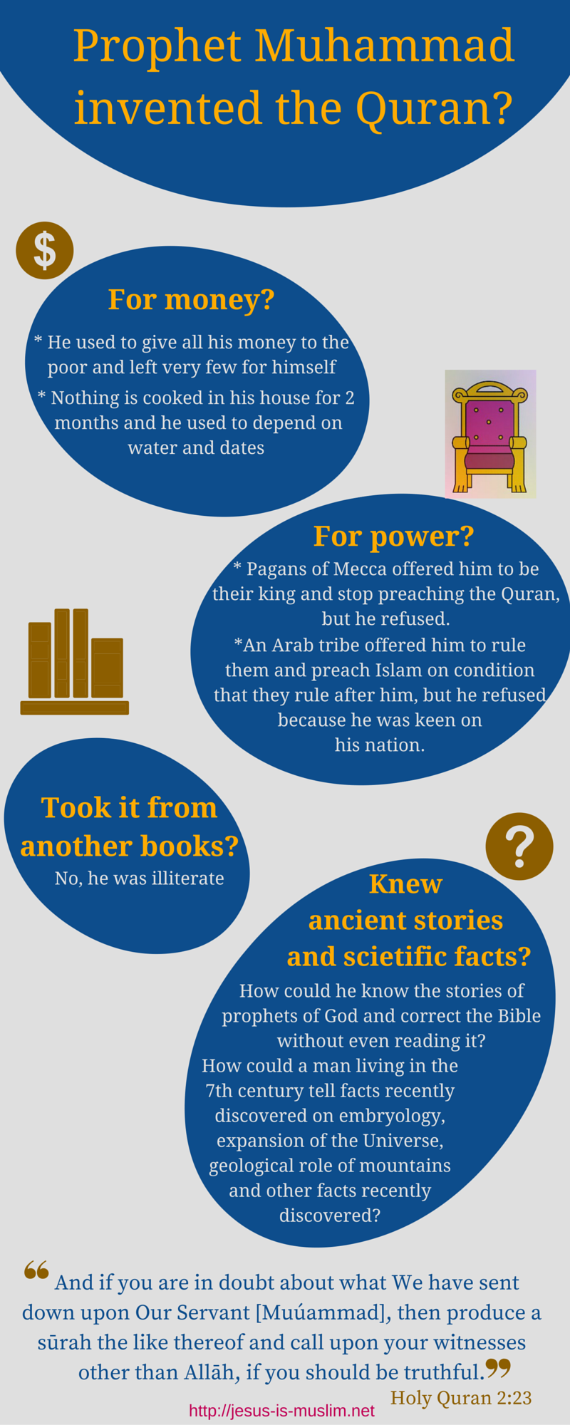 Prophet Muhammad invented the Quran?   Visual ly