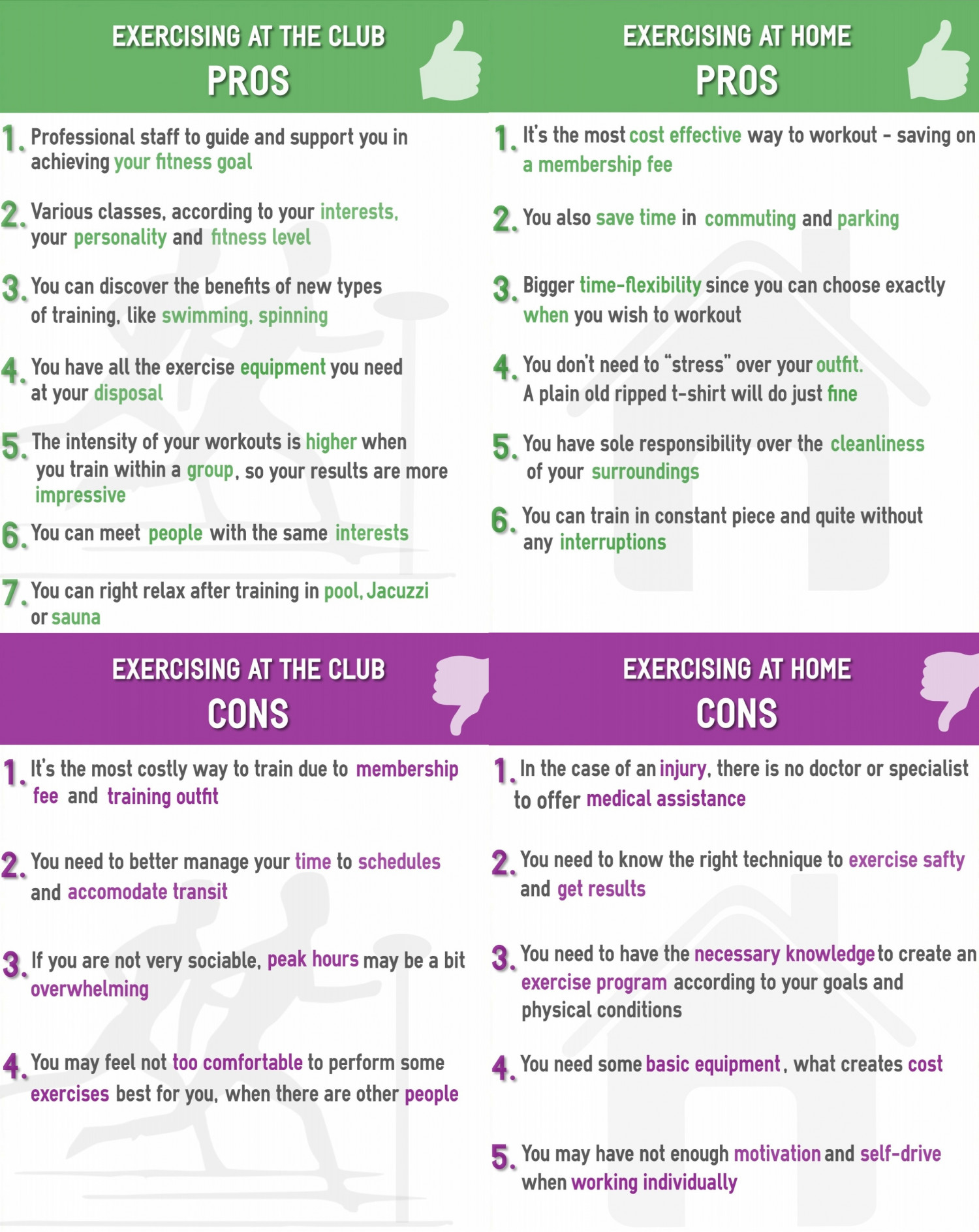 pros and cons of working at home essay