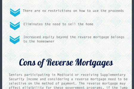 Pros and Cons of a Reverse Mortgage Infographic