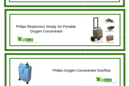 Protable Oxygen Concentrator Infographic