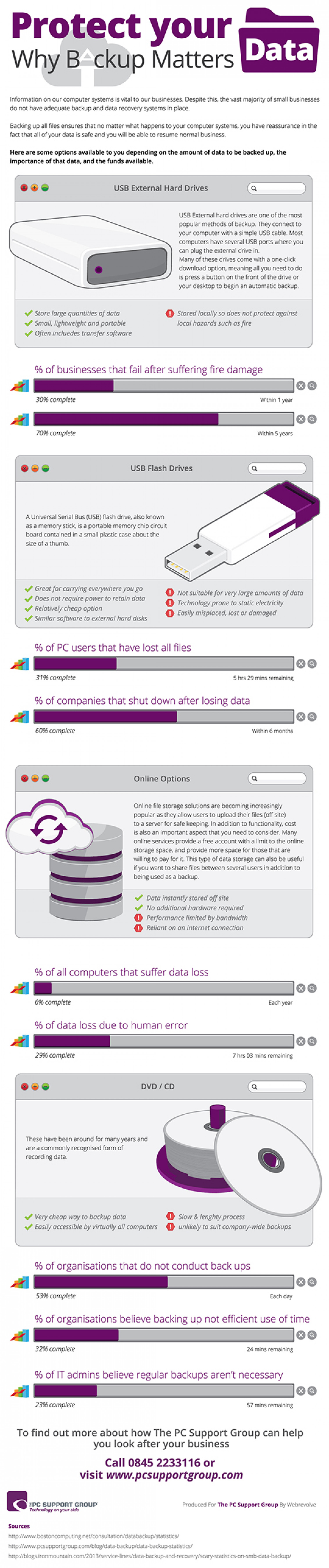 Protect Your Data: Why Backup Matters  Infographic