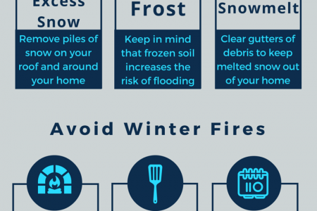 Protect Your Home This Winter Infographic