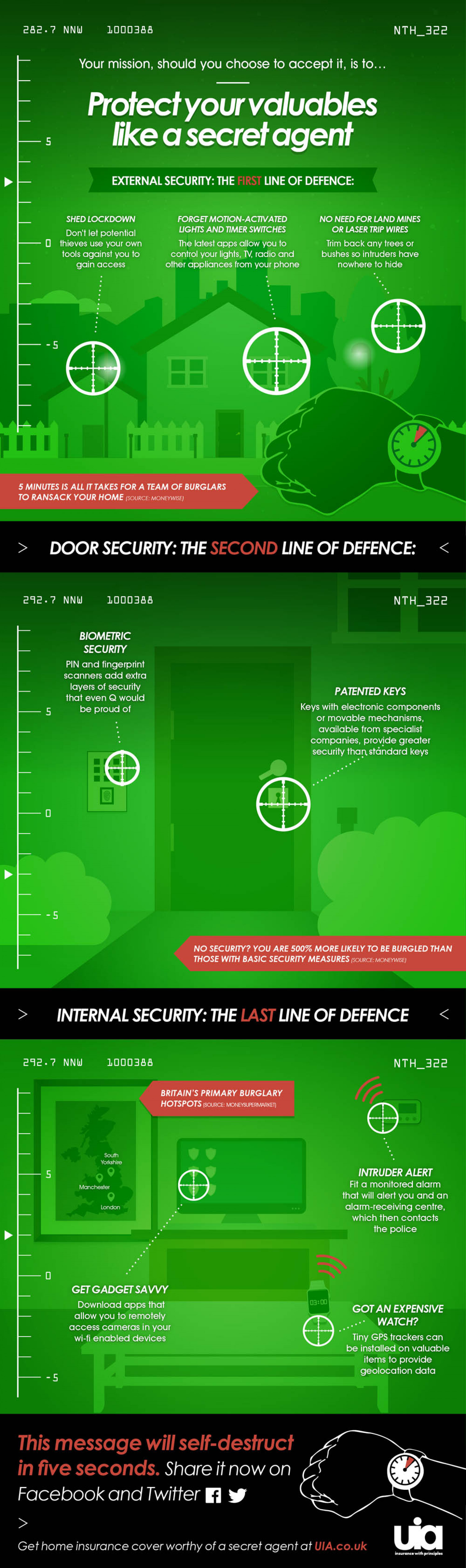 Protect Your Valuables Infographic