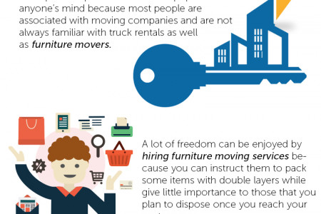 Protected Furniture Loading Infographic