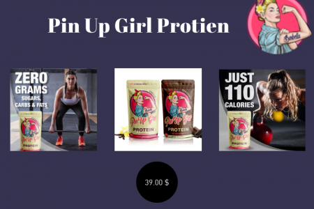 Protein for women online Infographic