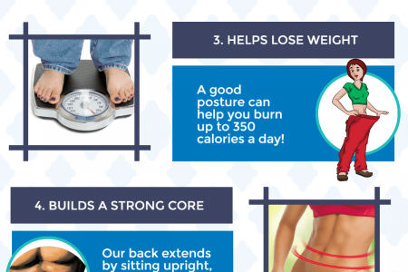 Proven Benefits of A Good Posture Infographic