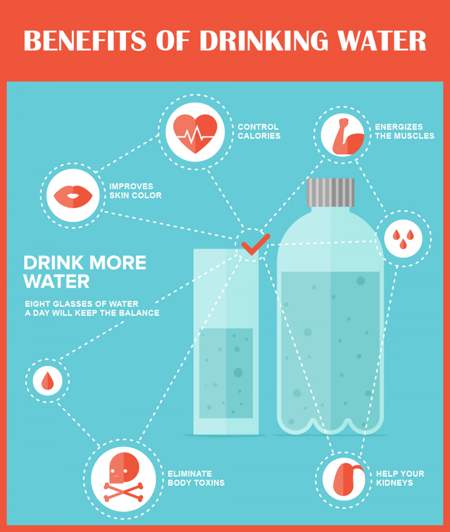 Proven Ways Water Makes You Awesome Infographic