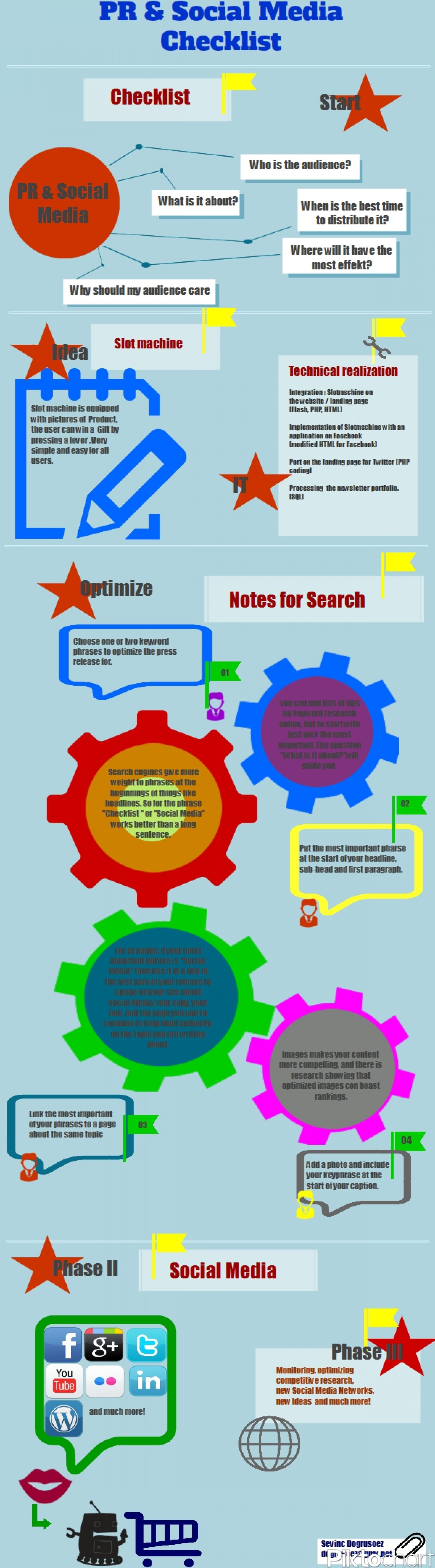 PR&Social Media Checklist Infographic