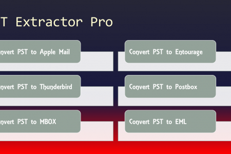 PST Extractor Pro Infographic
