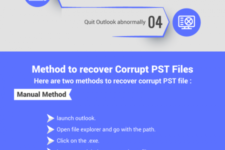 PST File Recovery Tool Infographic