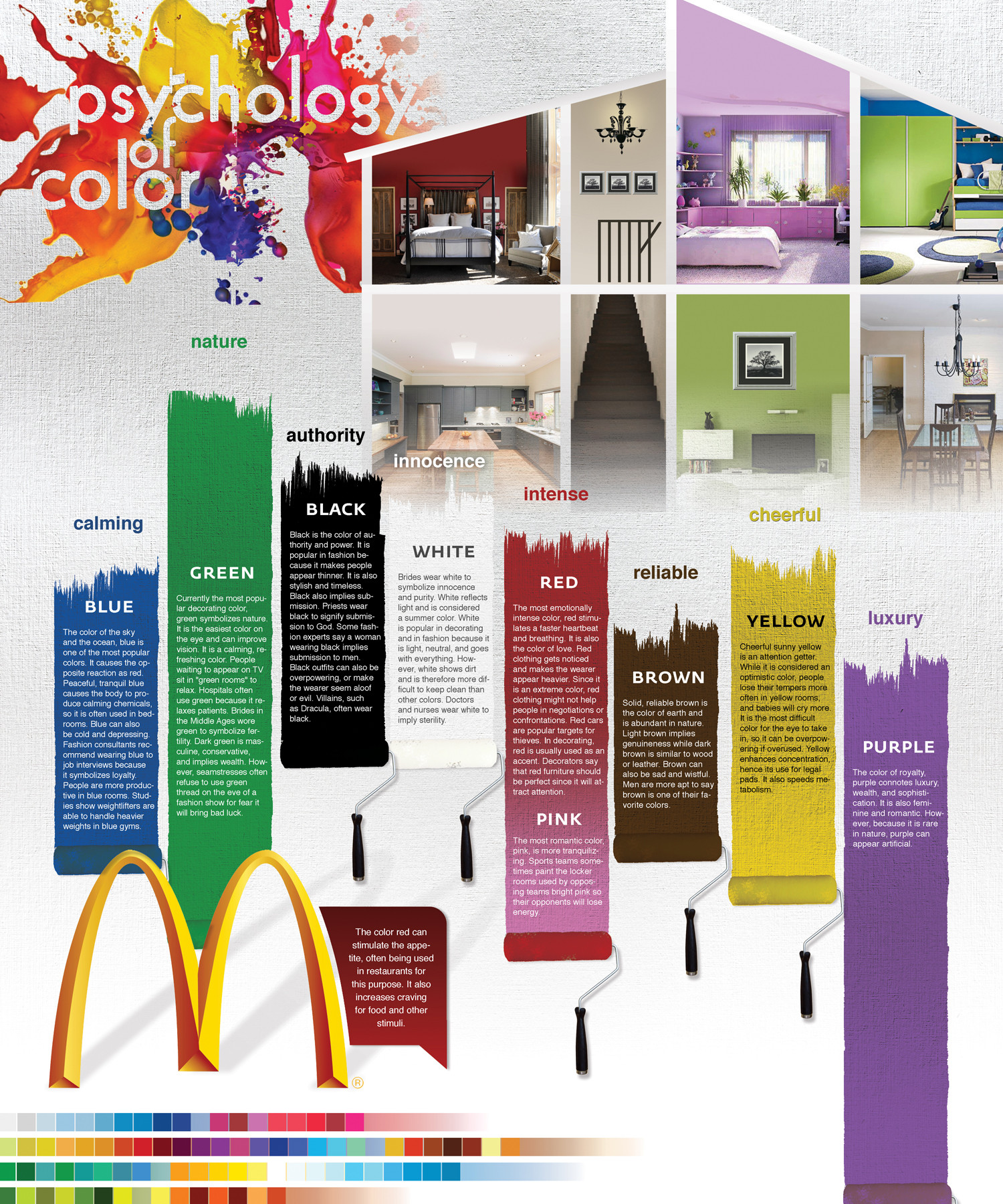 Colors web design psychology - Psychology Of Color Infographic