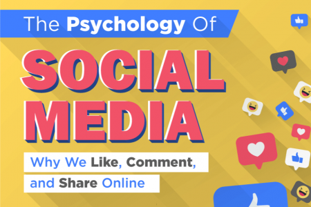 Psychology: Why are we Addicted to Social Media? Infographic