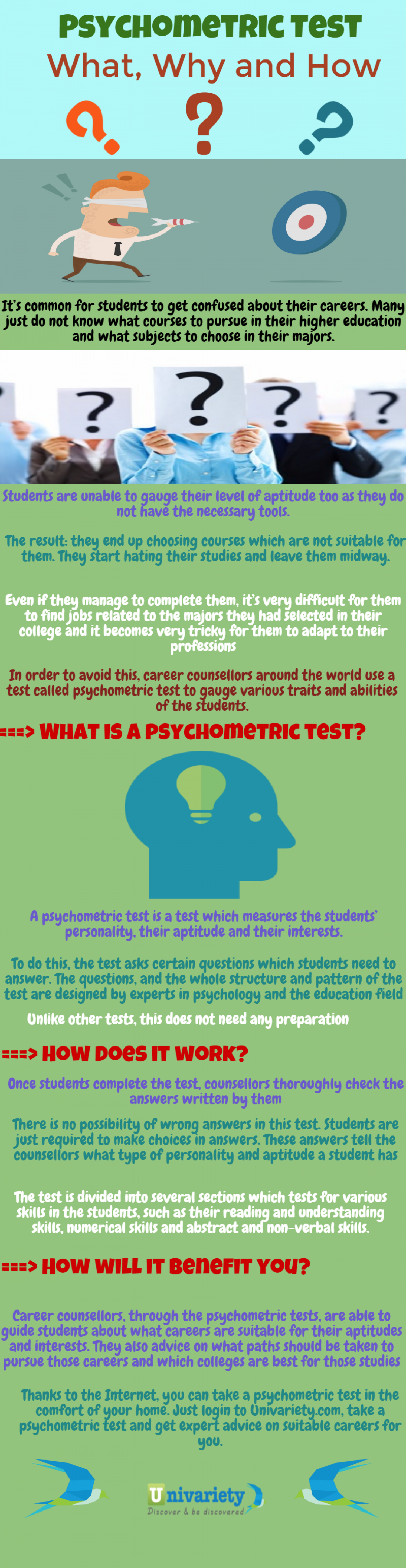 Psychometric Test: What, Why and How Infographic