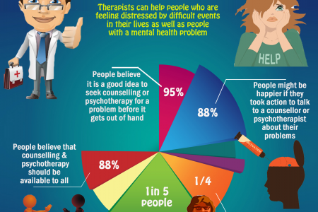 Psychotherapy An Effective Tool To Treat Certain Mental Disorders  Infographic