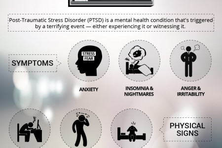 an overview of the symptoms and treatment of post traumatic stress disorder A traumatic event may cause mild symptoms in one person but ptsd_in_children_and_adolescents_overview_for post-traumatic stress disorder.