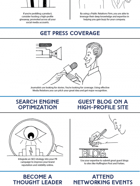 Effective PR for Startups Infographic