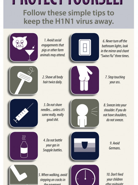 Public Service Message: Protect Yourself Infographic