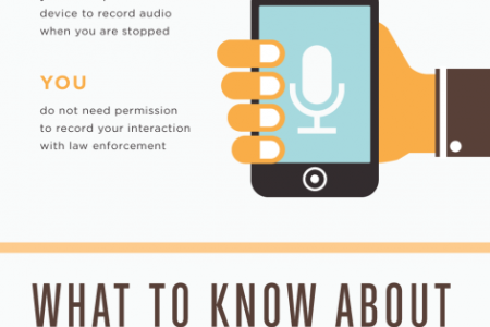 Pulled Over for DUI? Know Your Rights! Infographic