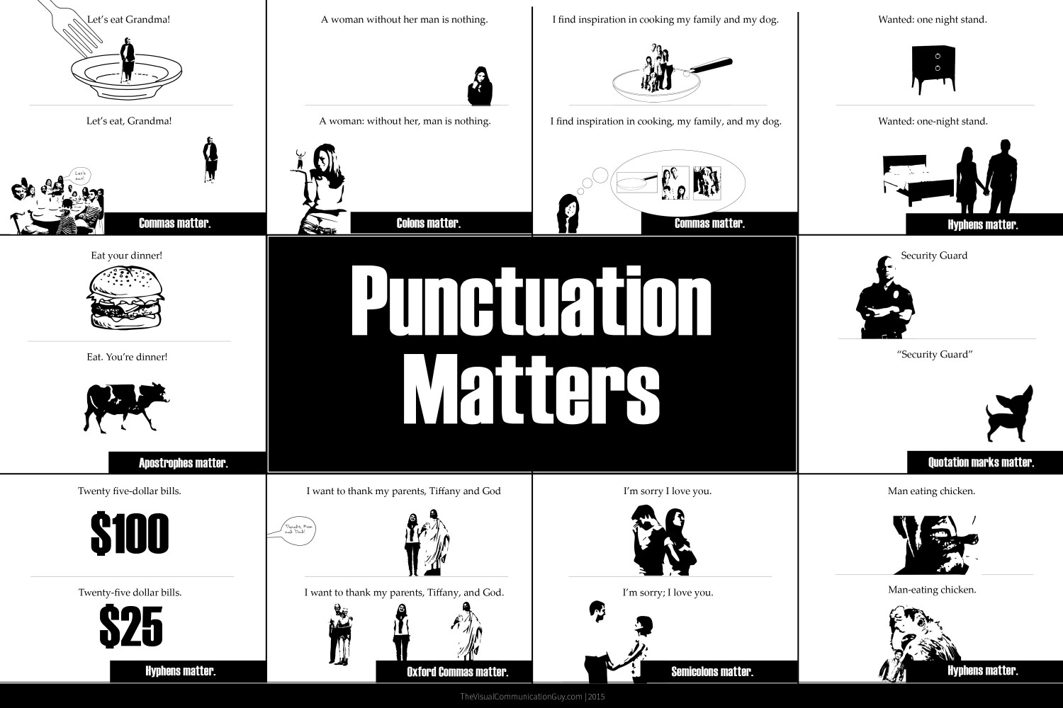 Punctuation Matters: 10 Hilarious Proofs that Usage Makes a Big Difference Infographic