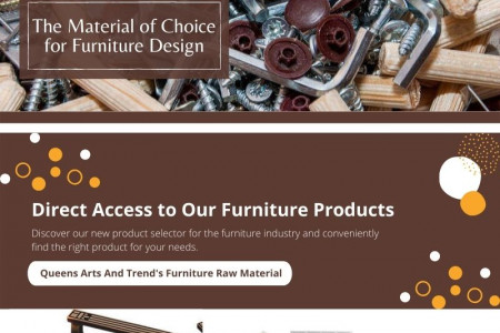 Purchase Furniture Hardware Raw Materials Infographic