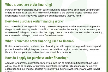 Purchase Order Financing 101 Infographic