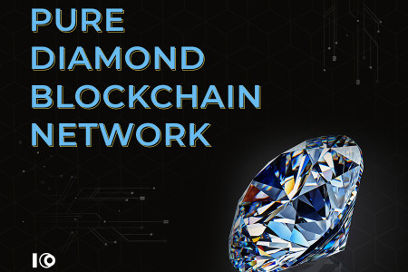 Pure diamond blockchain network - ICODevelopment.io Infographic