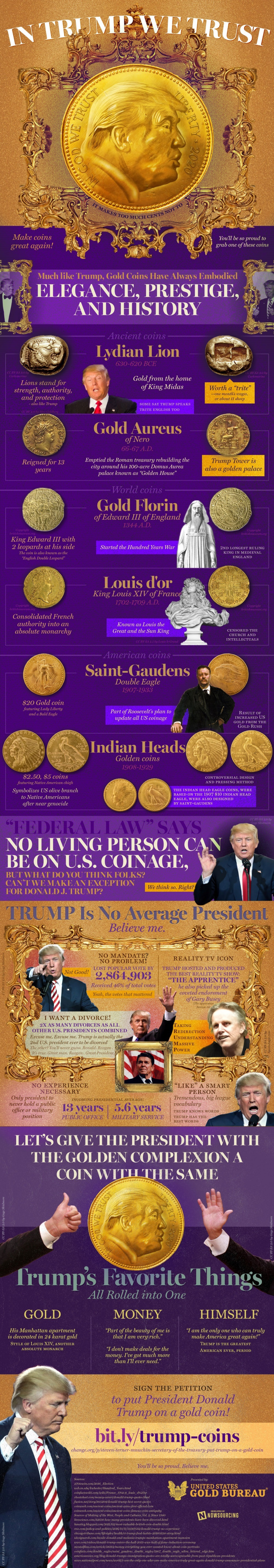 Put Trump On A Gold Coin Infographic