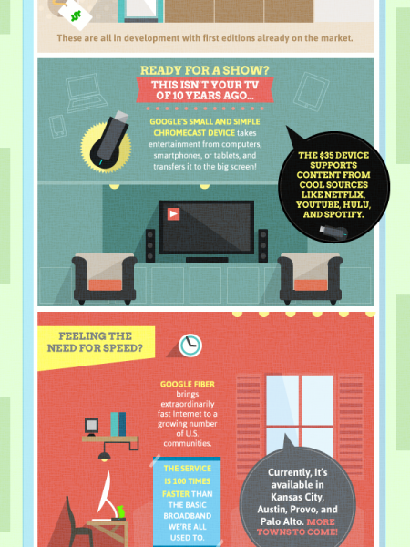 The Year of the Google Smart Home Infographic