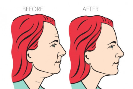 Putting Your Best Face Forward Infographic