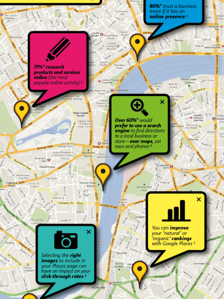 Putting Yourself on the Map, Literally! Infographic