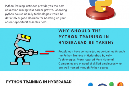 Python Training in Hyderabad Infographic