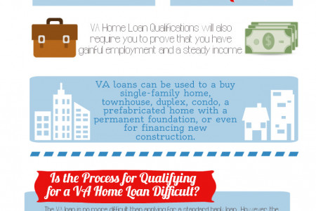 Qualifying for a VA Home Loan Infographic