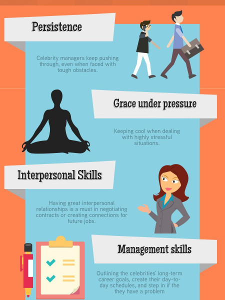 what are the qualities of a good manager