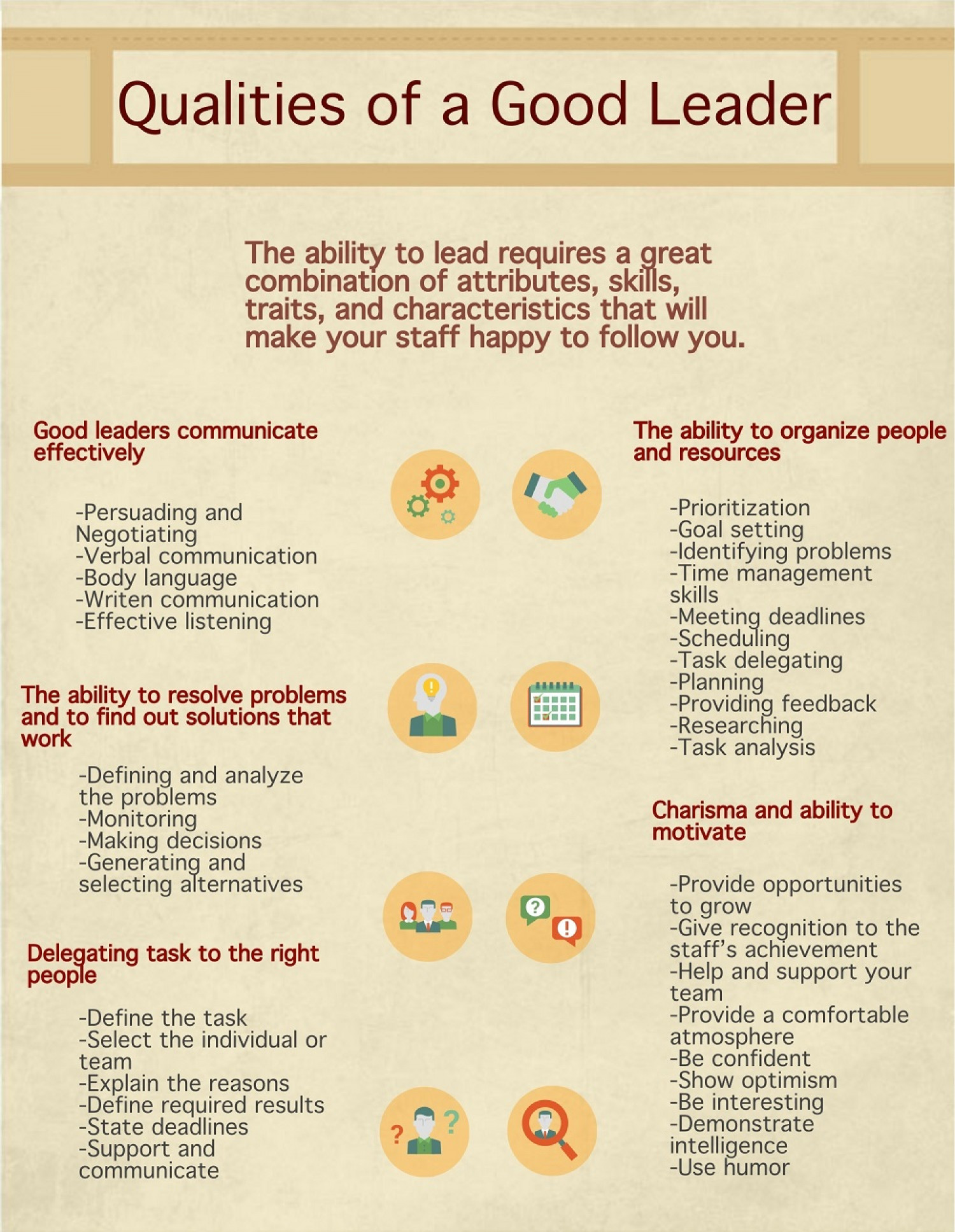 what are the qualities of an effective leader Top ten traits of great leaders be good at dealing with conflict a cornerstone of working effectively with people is being very good at dealing with conflict.
