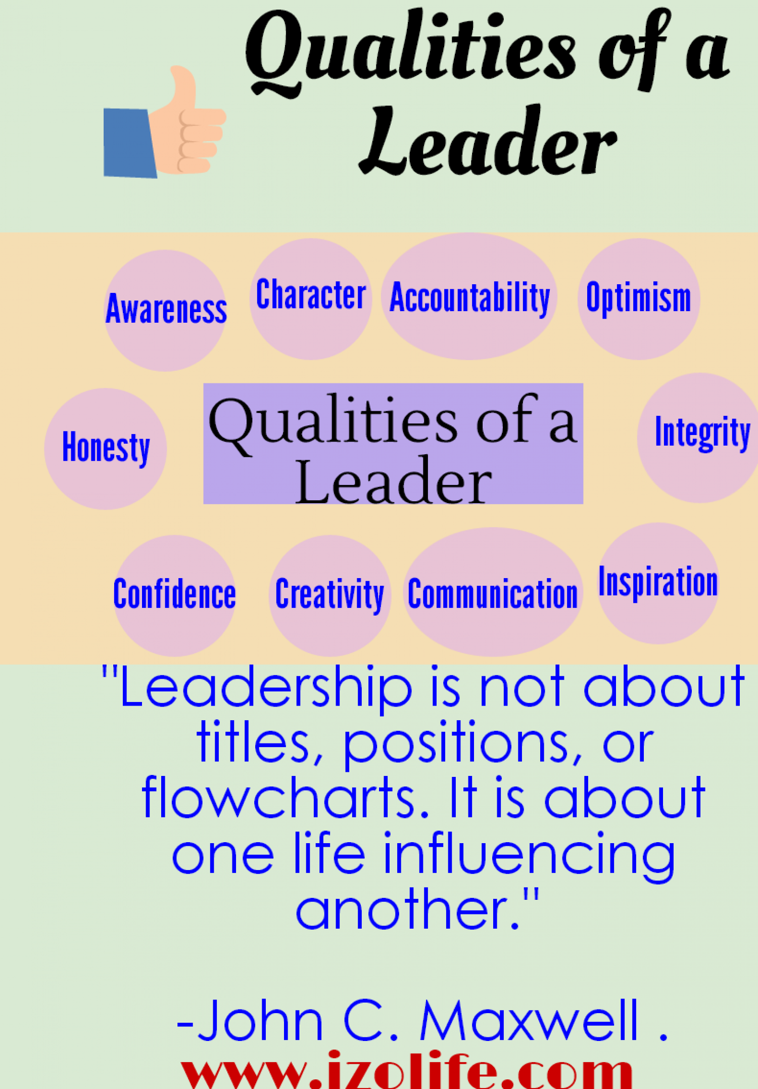 Important qualities of a good leader