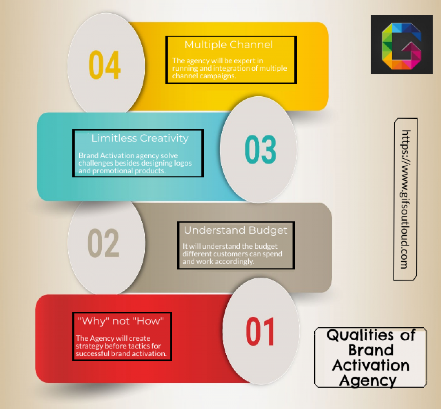 Qualities of Brand Activation Agency Infographic