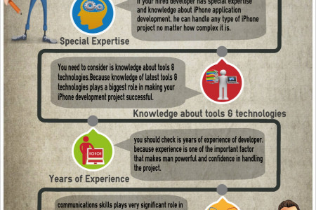 Qualities That You Should Check Before Hiring iPhone Developer Infographic